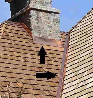 things to know about roof flashing